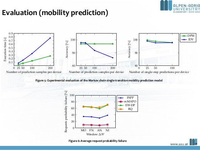 Evaluation (mobility prediction) Figure 5: Experimental evaluation of the Markov chain single-transition mobility predicti...