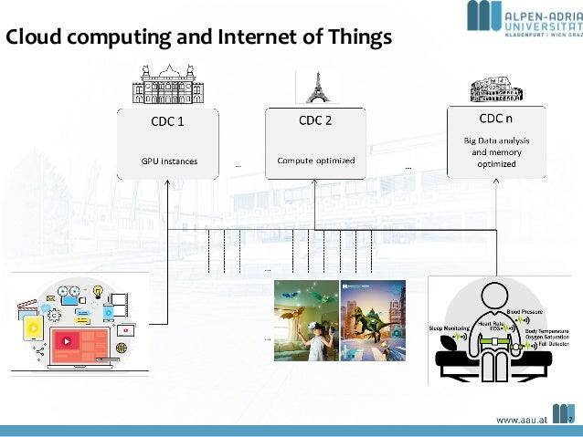 Cloud computing and Internet of Things 7