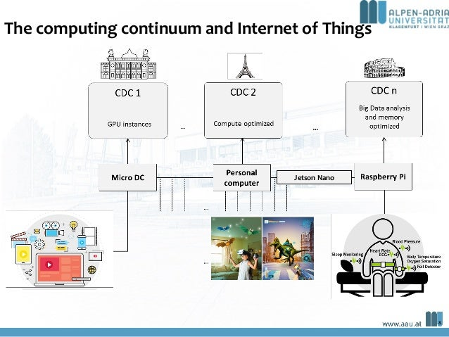 The computing continuum and Internet of Things Jetson Nano 8