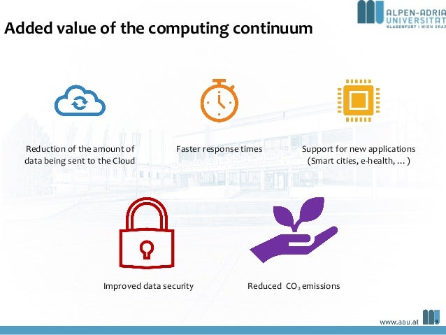 Added value of the computing continuum Reduction of the amount of data being sent to the Cloud Faster response times Suppo...