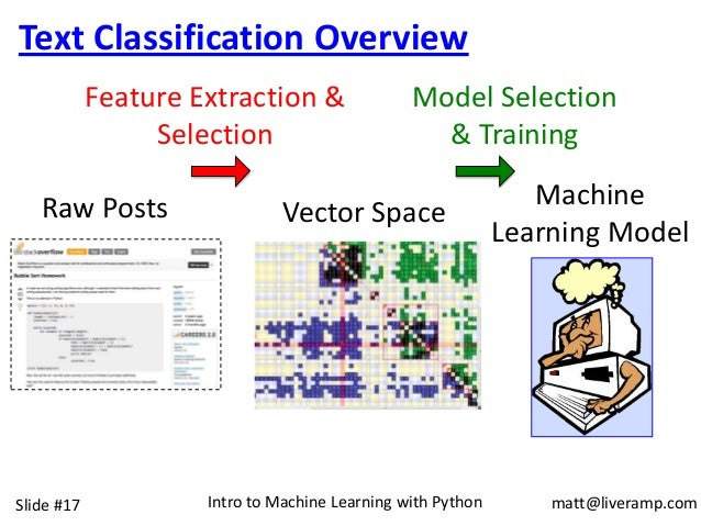 intro to machine learning python