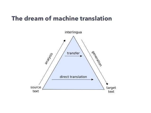 machine translater