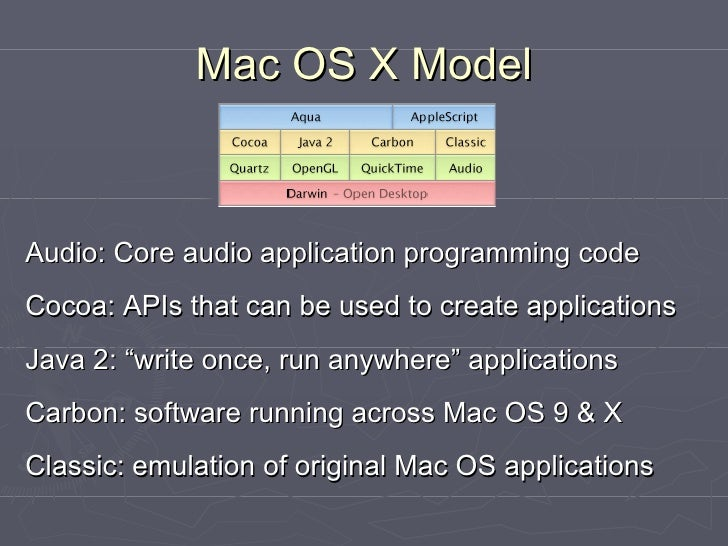 Introductory Mac OS X