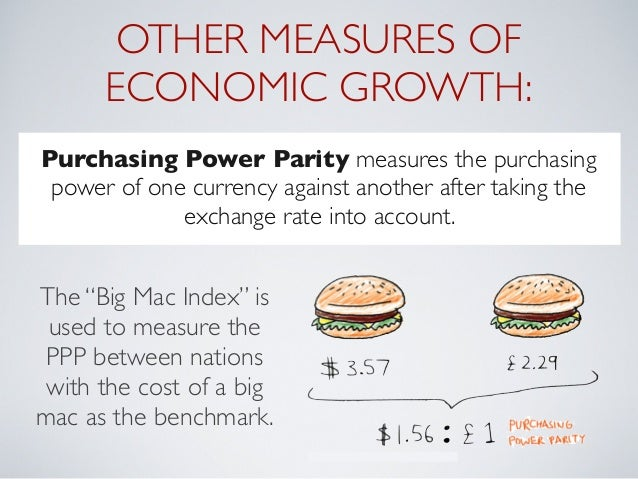 Factors Influencing Purchasing Power in an Economy