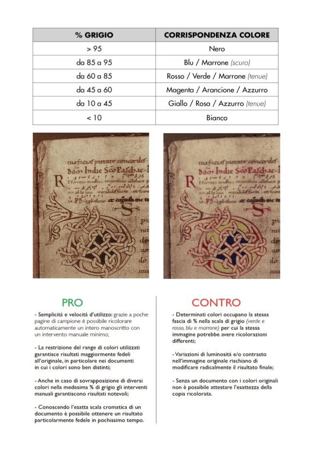 Dal digitale alla carta: l'informatica al servizio della tutela del libro antico