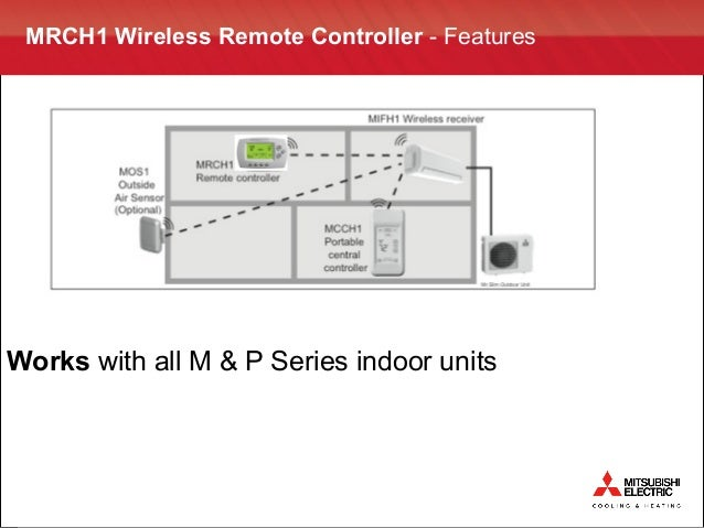 Introduction to the MHK1 from Mitsubishi Electric