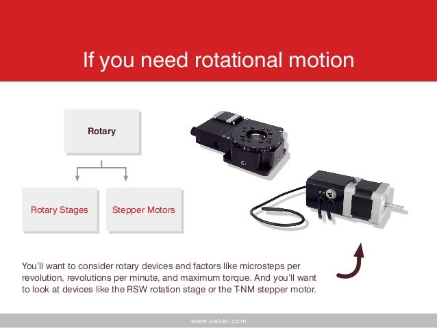 An Introduction to Precision Motion Control