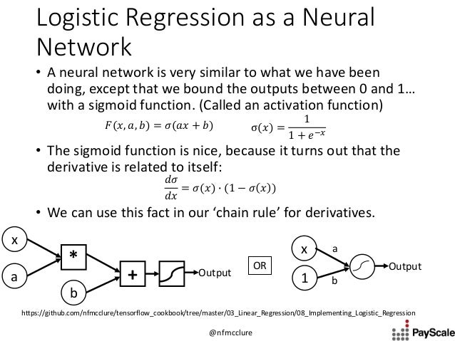 Introduction to Neural Networks in Tensorflow
