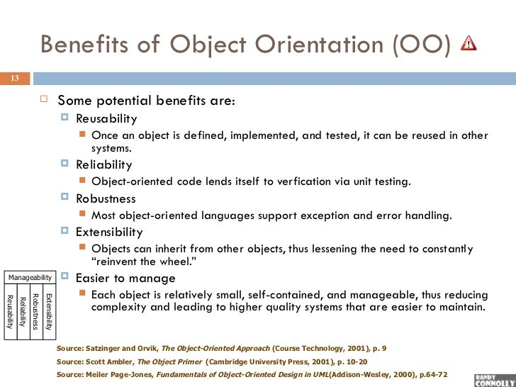 object oriented development technology Object-oriented (oo) analysis, design, and programming  and the teaching and  learning of systems development methods and technology.
