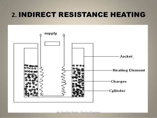 Electrical Heating 01 03