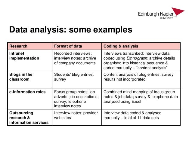 how the research was analysed These definitions are systematically analysed to build a coherent typology of the various innovations in peer review signified by the term, and hence provide the precise technical definition currently lacking  what is open peer review a systematic review [version 2 referees:  and it never claimed to define it wholesale - your research.