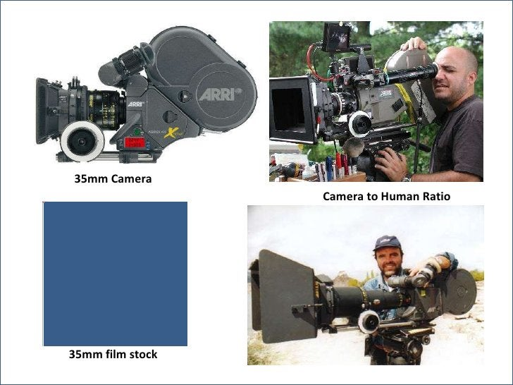 35mm Camera Camera to Human Ratio 35mm film stock
