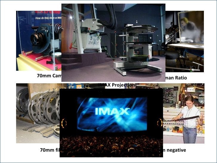 Le 70mm Camera Camera to Human Ratio 70mm film stock 70mm film negative IMAX Projection