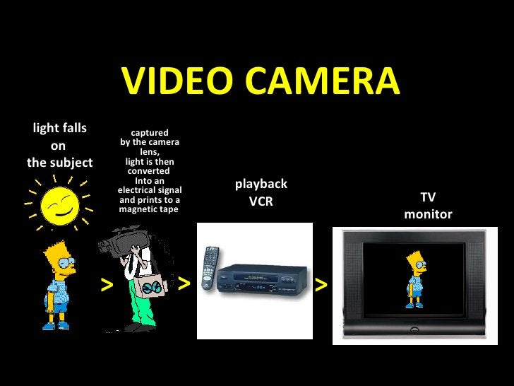 VIDEO CAMERA light falls on  the subject captured by the camera lens, light is then converted  Into an electrical signal a...