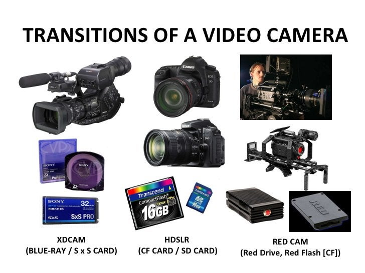 TRANSITIONS OF A VIDEO CAMERA XDCAM (BLUE-RAY / S x S CARD) HDSLR  (CF CARD / SD CARD) RED CAM (Red Drive, Red Flash [CF])