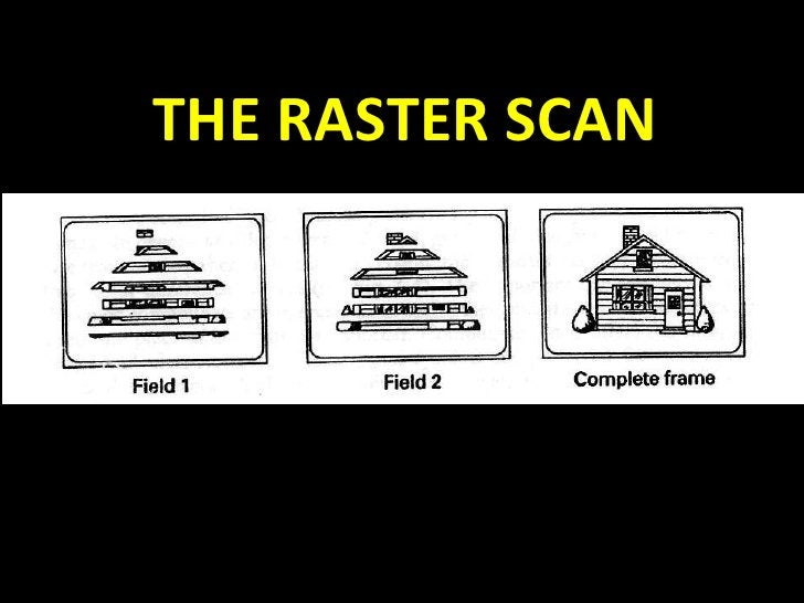 THE RASTER SCAN
