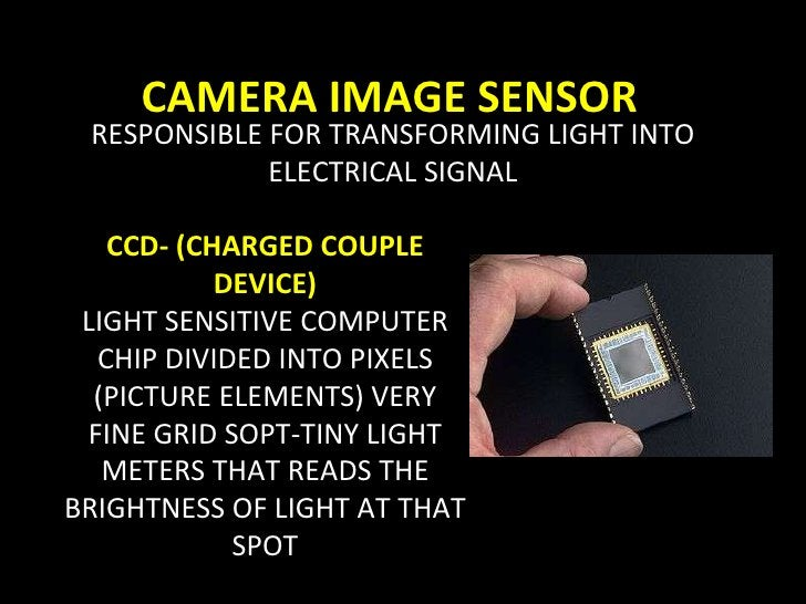 CAMERA IMAGE SENSOR RESPONSIBLE FOR TRANSFORMING LIGHT INTO ELECTRICAL SIGNAL CCD- (CHARGED COUPLE DEVICE) LIGHT SENSITIVE...
