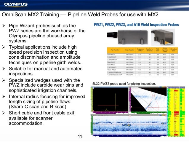 OmniScan MX2 Training –– Pipeline Weld Probes for use with MX2 Ø Pipe Wizard probes such as the PWZ series are the workh...