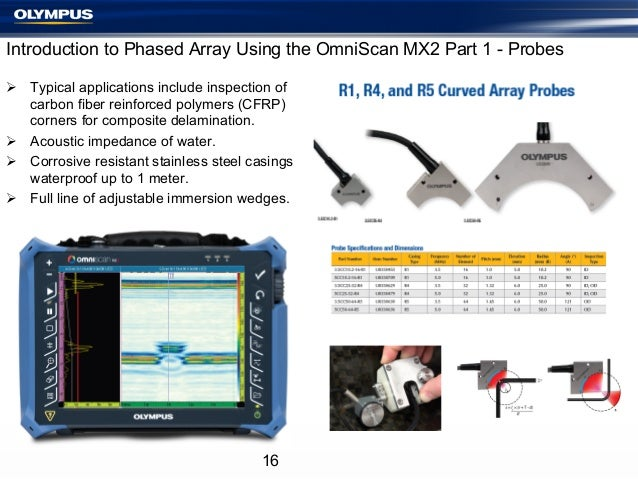 Introduction to Phased Array Using the OmniScan MX2 Part 1 - Probes Ø Typical applications include inspection of carbon ...