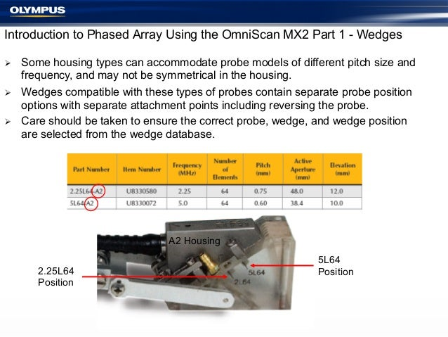 Introduction to Phased Array Using the OmniScan MX2 Part 1 - Wedges Ø Ø Ø  Some housing types can accommodate probe ...