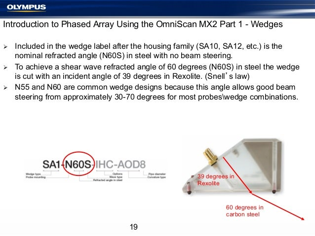 Introduction to Phased Array Using the OmniScan MX2 Part 1 - Wedges Ø Ø Ø  Included in the wedge label after the hou...