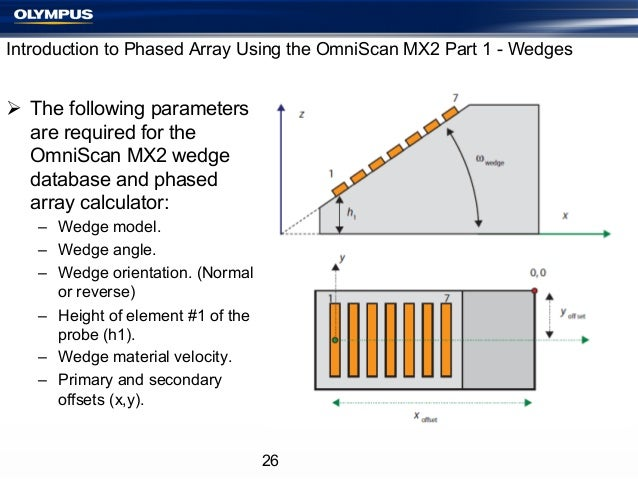 Introduction to Phased Array Using the OmniScan MX2 Part 1 - Wedges  Ø The following parameters are required for the Omn...
