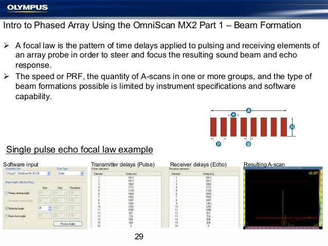 Intro to Phased Array Using the OmniScan MX2 Part 1 – Beam Formation Ø A focal law is the pattern of time delays applied...