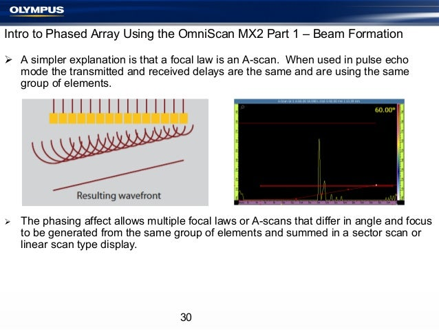 Intro to Phased Array Using the OmniScan MX2 Part 1 – Beam Formation Ø A simpler explanation is that a focal law is an A...