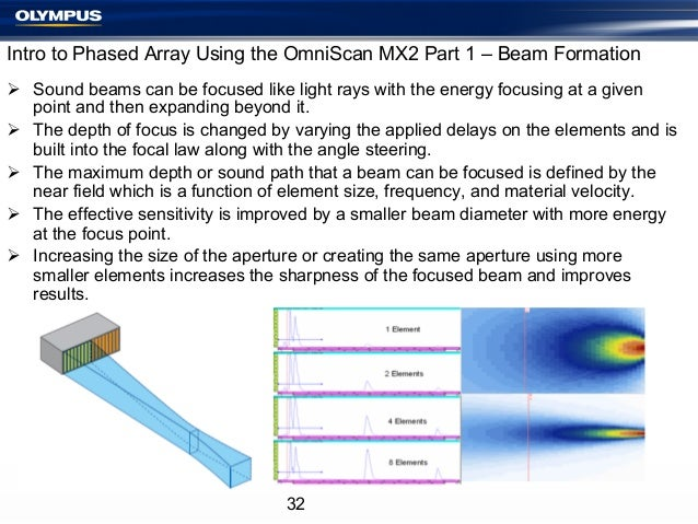 Intro to Phased Array Using the OmniScan MX2 Part 1 – Beam Formation Ø Sound beams can be focused like light rays with t...