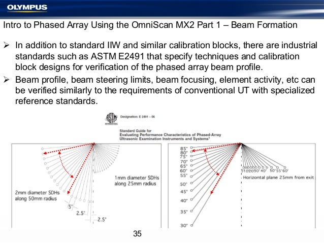 Intro to Phased Array Using the OmniScan MX2 Part 1 – Beam Formation Ø In addition to standard IIW and similar calibrati...