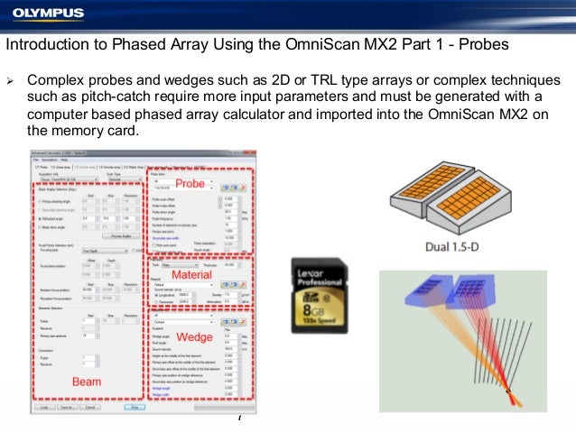 Introduction to Phased Array Using the OmniScan MX2 Part 1 - Probes Ø  Complex probes and wedges such as 2D or TRL type ...
