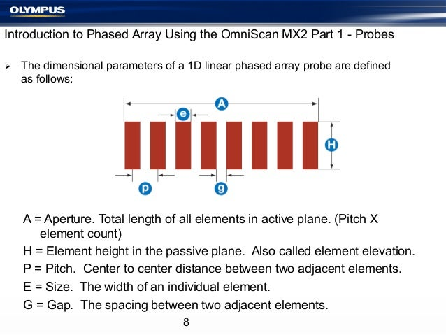 Introduction to Phased Array Using the OmniScan MX2 Part 1 - Probes Ø  The dimensional parameters of a 1D linear phased ...