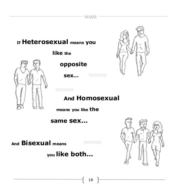 Bisexual and heterosexual meaning