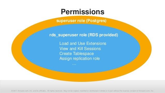 AWS Webcast - Introducing Amazon RDS for PostgreSQL