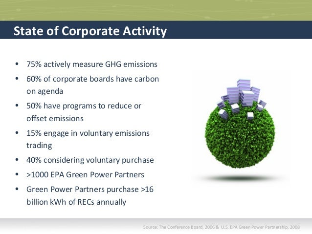 Introduction To Renewable Energy Credits Amp Carbon Offsets