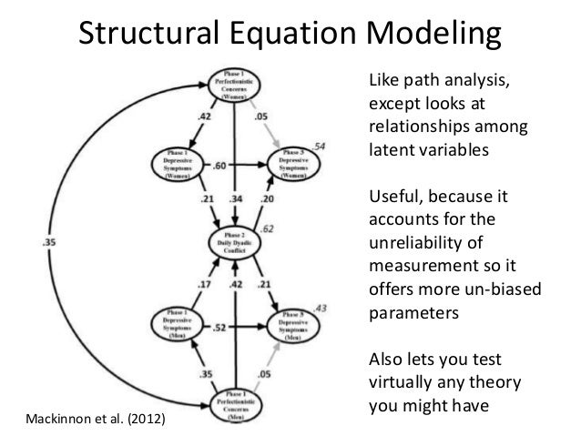 Basics of structural equation modeling 14 structural equation modeling like path analysis ccuart