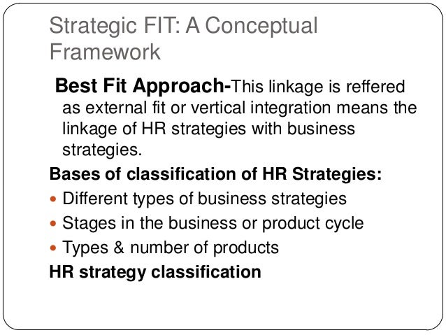 vertical and horizontal fit in strategic management