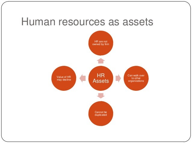human resource is an asset in Making hr a strategic asset (human resources) as a strategic asset and measure hr performance in terms of its strategic impact this requires a new.