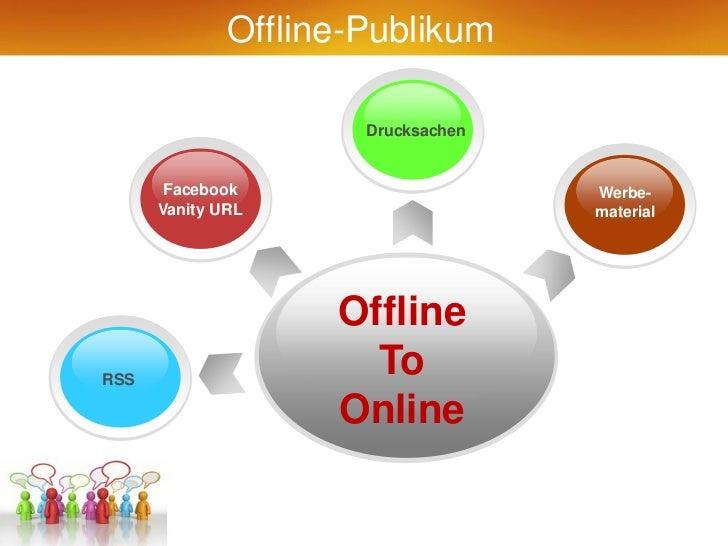 Offline-Publikum                      Drucksachen       Facebook                     Werbe-      Vanity URL               ...