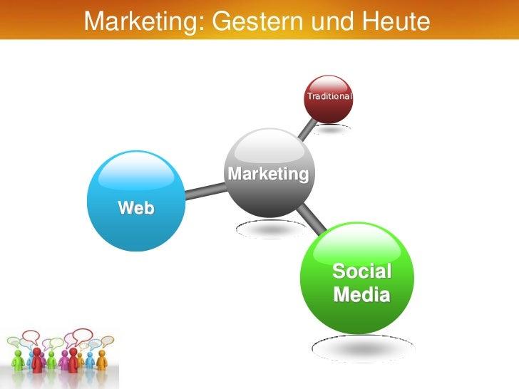 Marketing: Gestern und Heute                   Traditional           Marketing  Web                         Social        ...