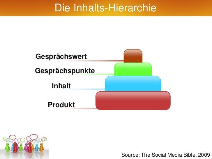 Die Inhalts-HierarchieGesprächswertGesprächspunkte    Inhalt   Produkt                  Source: The Social Media Bible, 2009