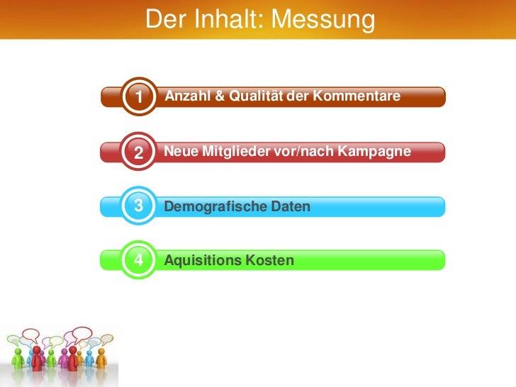 Der Inhalt: Messung1    Anzahl & Qualität der Kommentare2    Neue Mitglieder vor/nach Kampagne3    Demografische Daten4   ...