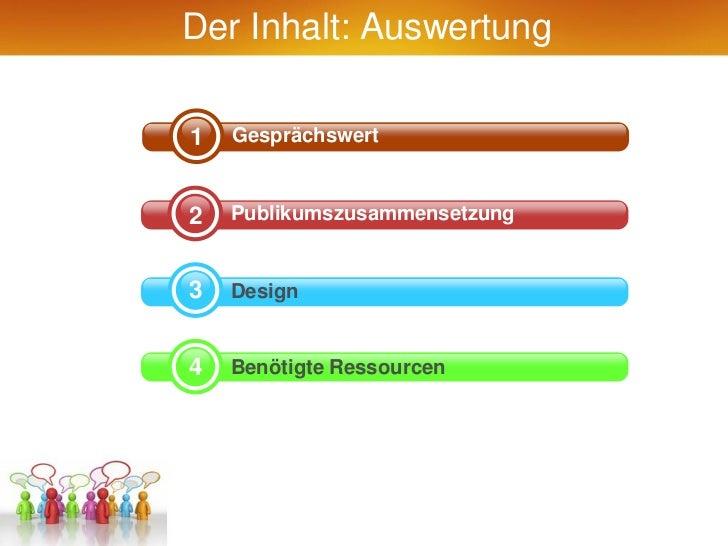 Der Inhalt: Auswertung1   Gesprächswert2   Publikumszusammensetzung3   Design4   Benötigte Ressourcen