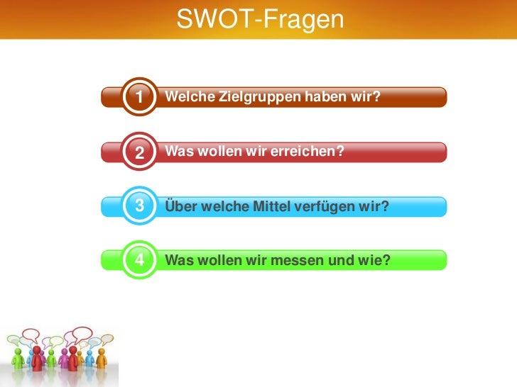 SWOT-Fragen1   Welche Zielgruppen haben wir?2   Was wollen wir erreichen?3   Über welche Mittel verfügen wir?4   Was wolle...