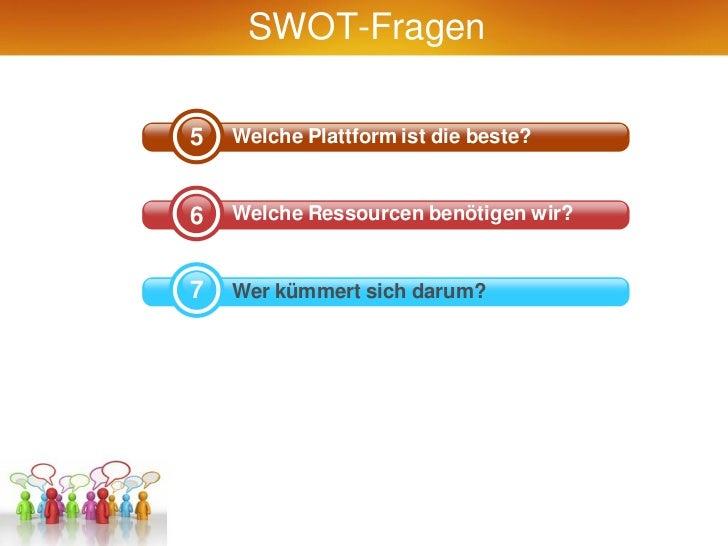 SWOT-Fragen5   Welche Plattform ist die beste?6   Welche Ressourcen benötigen wir?7   Wer kümmert sich darum?