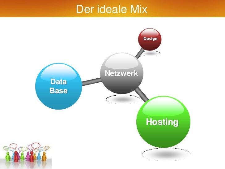 Der ideale Mix                       Design            NetzwerkDataBase                        Hosting