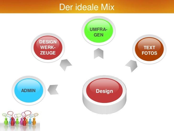 Der ideale Mix                        UMFRA-                         GEN        DESIGN        WERK-                       ...