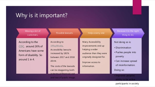 Intro to Accessible Web Design Slide 3