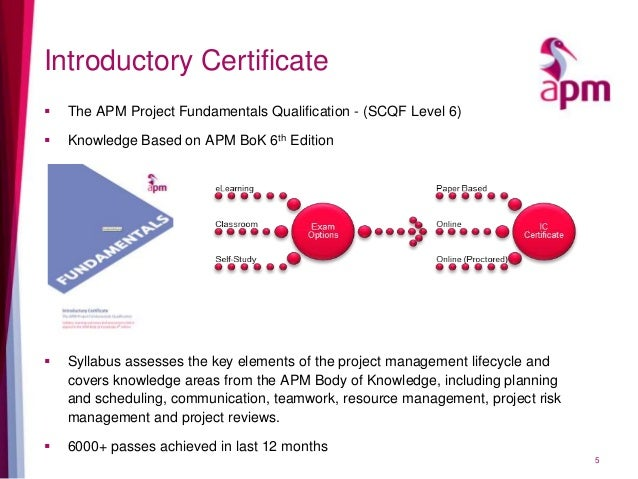 Apm certificate sample questions image collections certificate apm certificate sample questions image collections certificate apm certificate sample questions image collections certificate apm certificate yadclub Choice Image