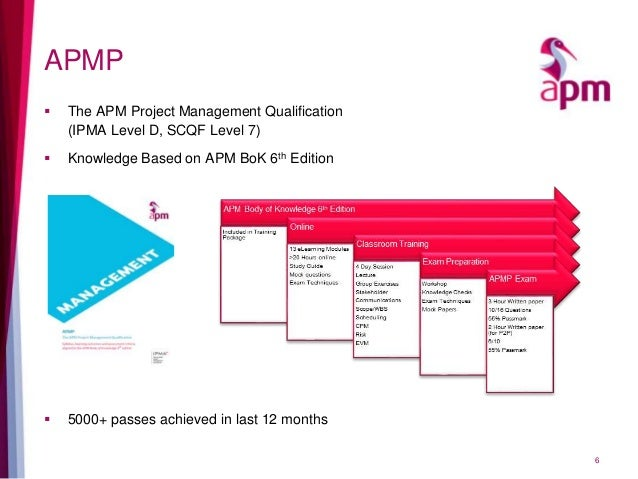 apmp practical approach to project management Apmp- practical approach to project management apmp is a pragmatic approach towards project management it focuses on concepts and theories laid down by apm, that is.